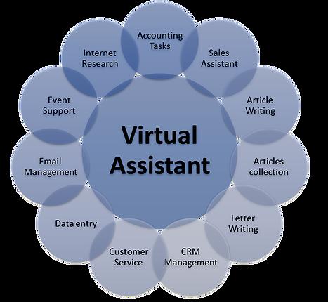 virtual_assistant